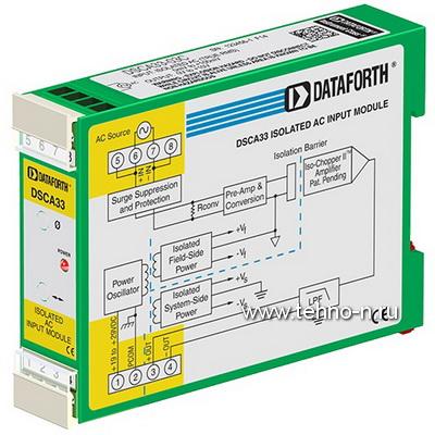 DSCA33-03C